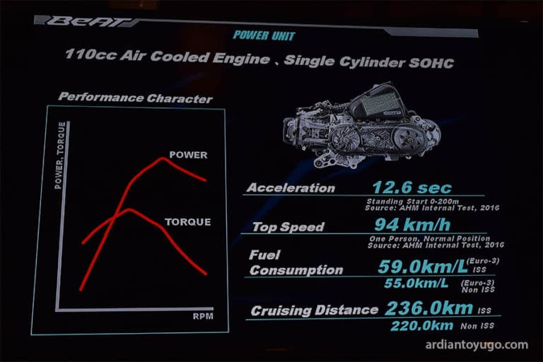 Fitur New Honda Beat 2016 (1)