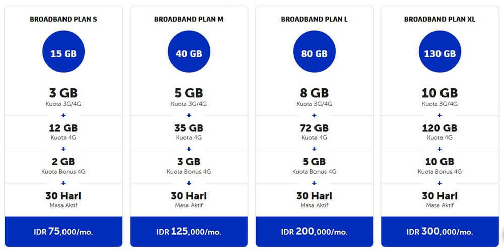 Image Result For Paket Internet Xl